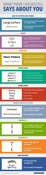 handwriting infographic_03